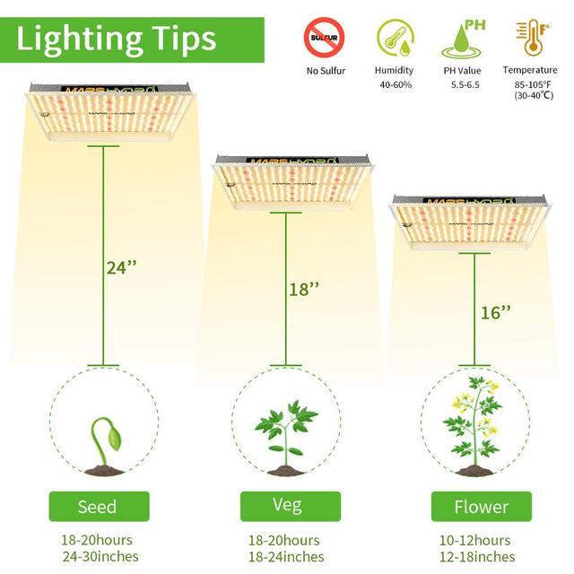 2020 Mars Hydro TS 1000W 2000W 3000W LED Grow Light Lamp Sunlike Full Spectrum 3