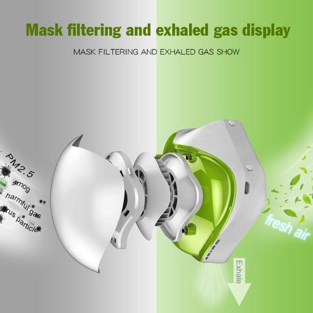 N95 High-efficiency Filtration Electric Mask Four-layer Anti-haze/flu Protective Face Mask Respirator With 2pcs Replace Filters 3
