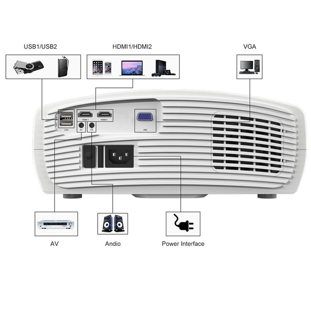 WZATCO C2 1920*1080P Full HD LED Projector with 4D Digital Keystone 6800Lumens Home Theater Portable HDMI Beamer LED Proyector 4