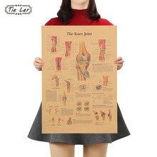 Gravata ler a estrutura humana diagrama retro papel kraft cartaz café bar cartaz pintura decorativa arte adesivos de parede decoração da sua casa