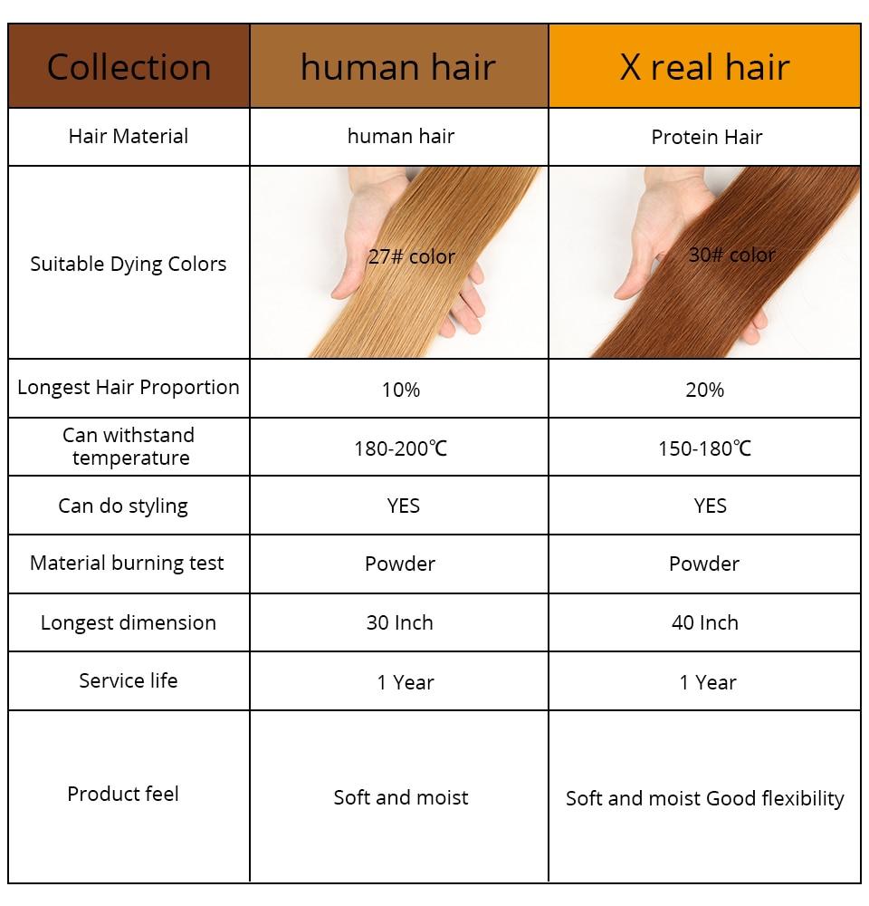 de cabelo tecer por atacado natureza preto proteína extensões de cabelo