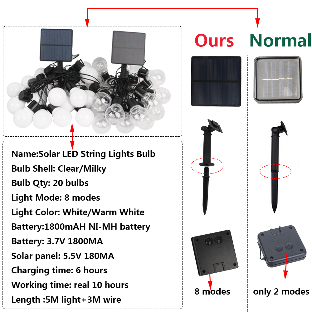 cheapest Solar Christmas Lights 30 LED 8 Modes Solar Dragonfly Fairy String Lights for Xmas Party garden Decorations Outdoor Solar Lamp