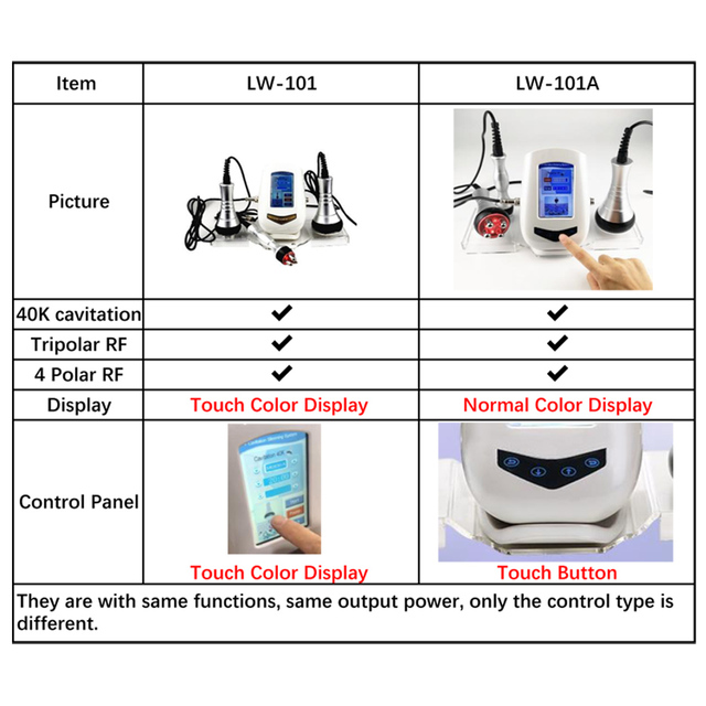 LW-101 40K Cavitation Ultrasonic Weight Loss Beauty Machine RF Radio Frequency Rejuvenation Skin Lifting Tighten Anti-wrinkle 5