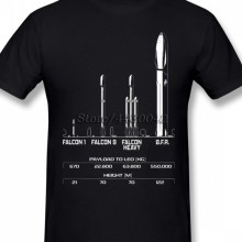 Grote Fing Rocket Spacex Elon Musk T-shirt Voor Mannen Plus Size Katoen Team Tee Shirt 4xl 5xl 6xl Camiseta(China)