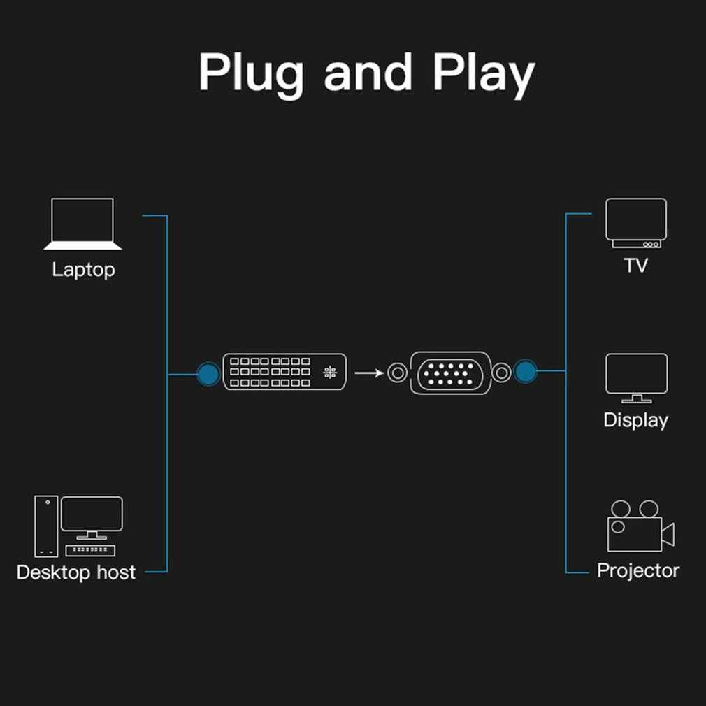 Vention DVI TO VGA Kabel DVI 24 + 5 Pin Male Ke Male 1080P HD Video Kabel Adaptor Tinggi kecepatan DVI Kabel untuk Monitor Proyektor