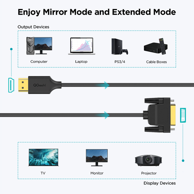 QGeeM HDMI to DVI Cable HDMI DVI Bi-Direction Adapter for Xiaomi Xbox Serries X PS5 PS4 TV Box DVI to HDMI Splitter DVI-D 24+1