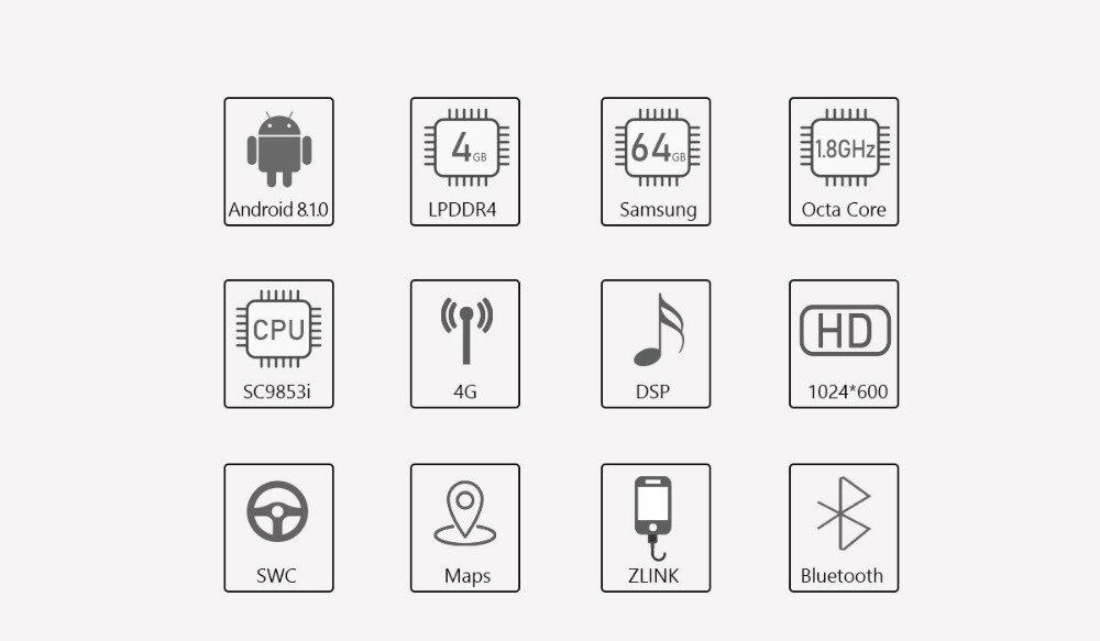 + 4GB นิ้ว GPS 2