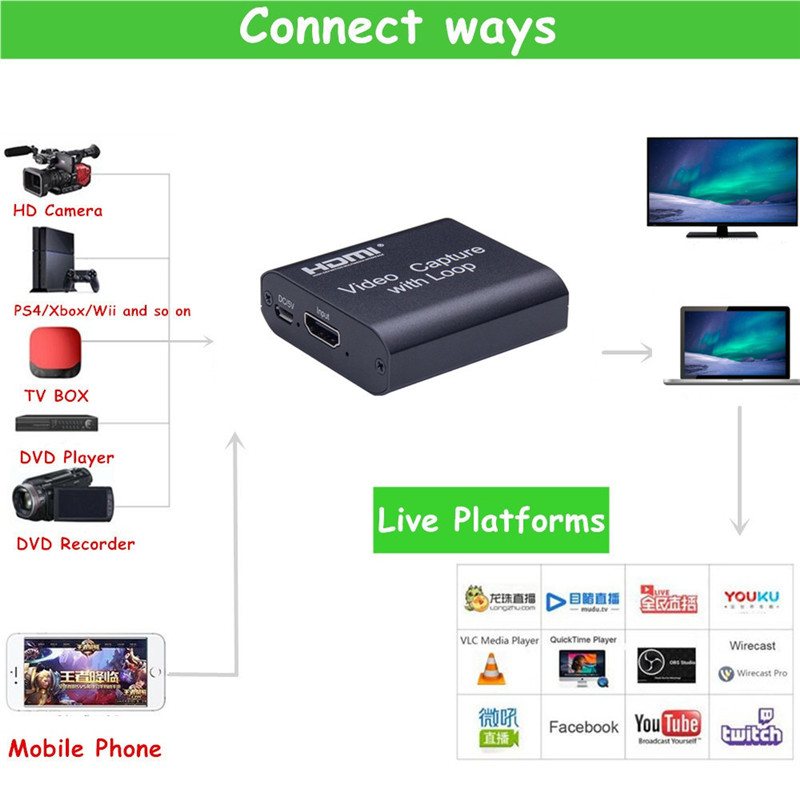New Coming Video card Mini Capture Video HDMI HD video capture card For PS4 Game DVD HD Camera Recording Live Streaming Loop Out 2