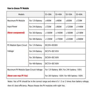 Image 5 - MakeSkyBlue MPPT контроллер солнечной зарядки 30A 40A 50A 60A, ЖК дисплей, защита от перегрузки, версия V118, бесплатная доставка