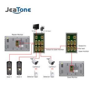 Image 5 - JeaTone 7 Inch Indoor Monitor Video Door Phone Doorbell Intercom System Video Recording Photo Taking Silver Wall Mounting
