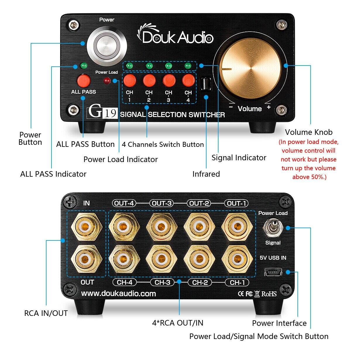 Douk audio 4-weg Stereo RCA Audio Manuelle Switcher Box Verstärker Lautsprecher Selector Splitter