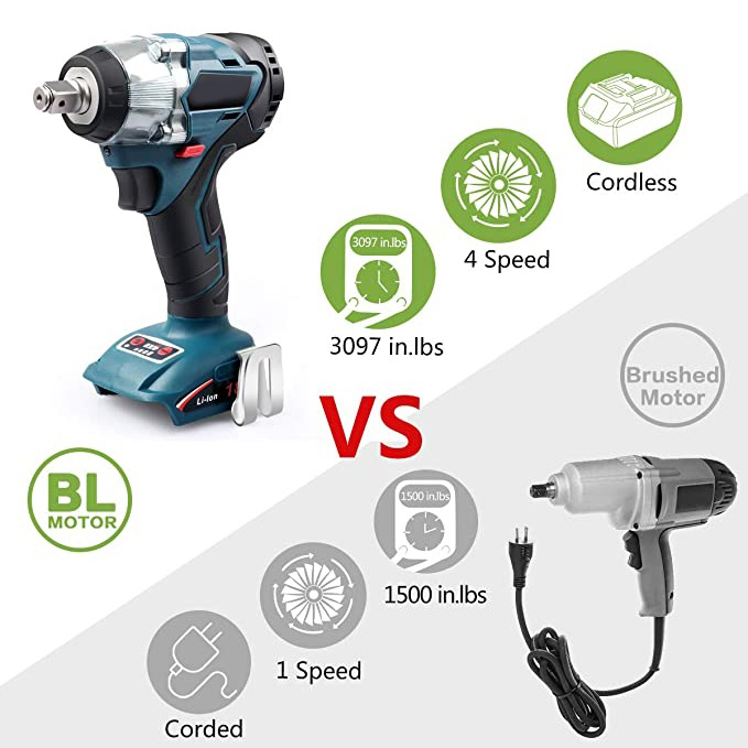 H87d6e0c68ac841f2afe891e59979f370P - Abeden Brushless Electric Impact Wrench 18V 350 N.m Cordless Screwdriver Speed Rechargable Drill Driver LED Light for makita