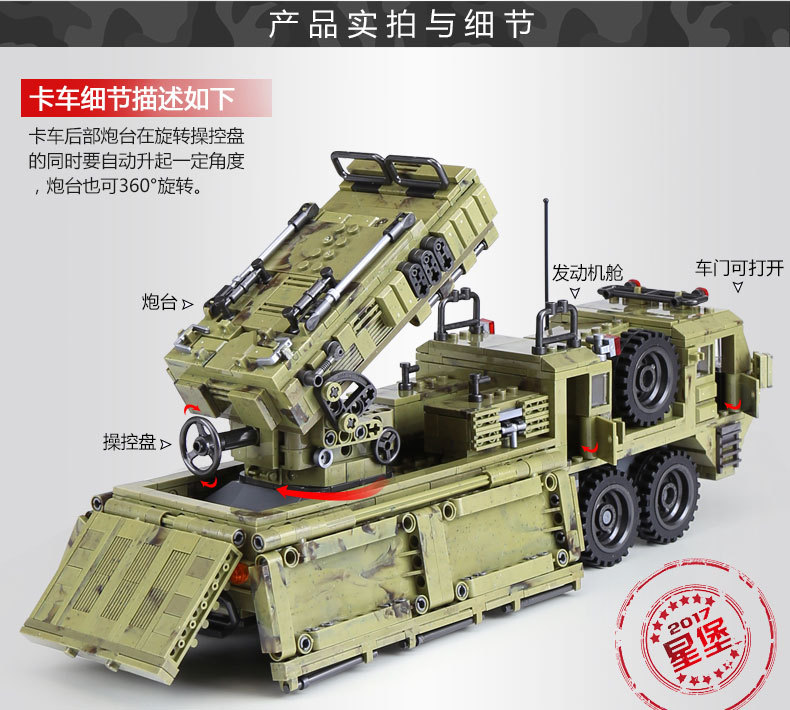 1377Pcs XINGBAO Building Blocks Toys легоe military 06014 Cross The Battlefield Series Bricks Truck Model Gift for Children 4PX 14
