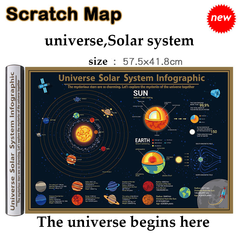 Waterproof Scratch Close Map Universe、Solar System Map Best Decoration School Office Stationery