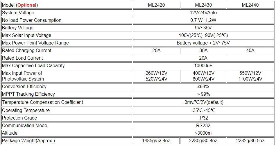 regulador carregador para agm chumbo ácido gel bateria de lítio