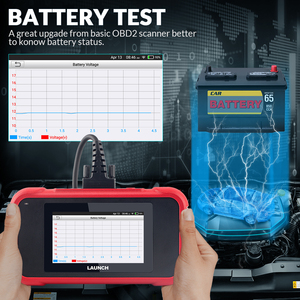 Image 5 - LAUNCH OBD2 Scanner CRP129E Car Diagnostic Tool for Eng ABS SRS TCM Code Reader Oil/EPB/TPMS/SAS/Throttle Reset Free Update