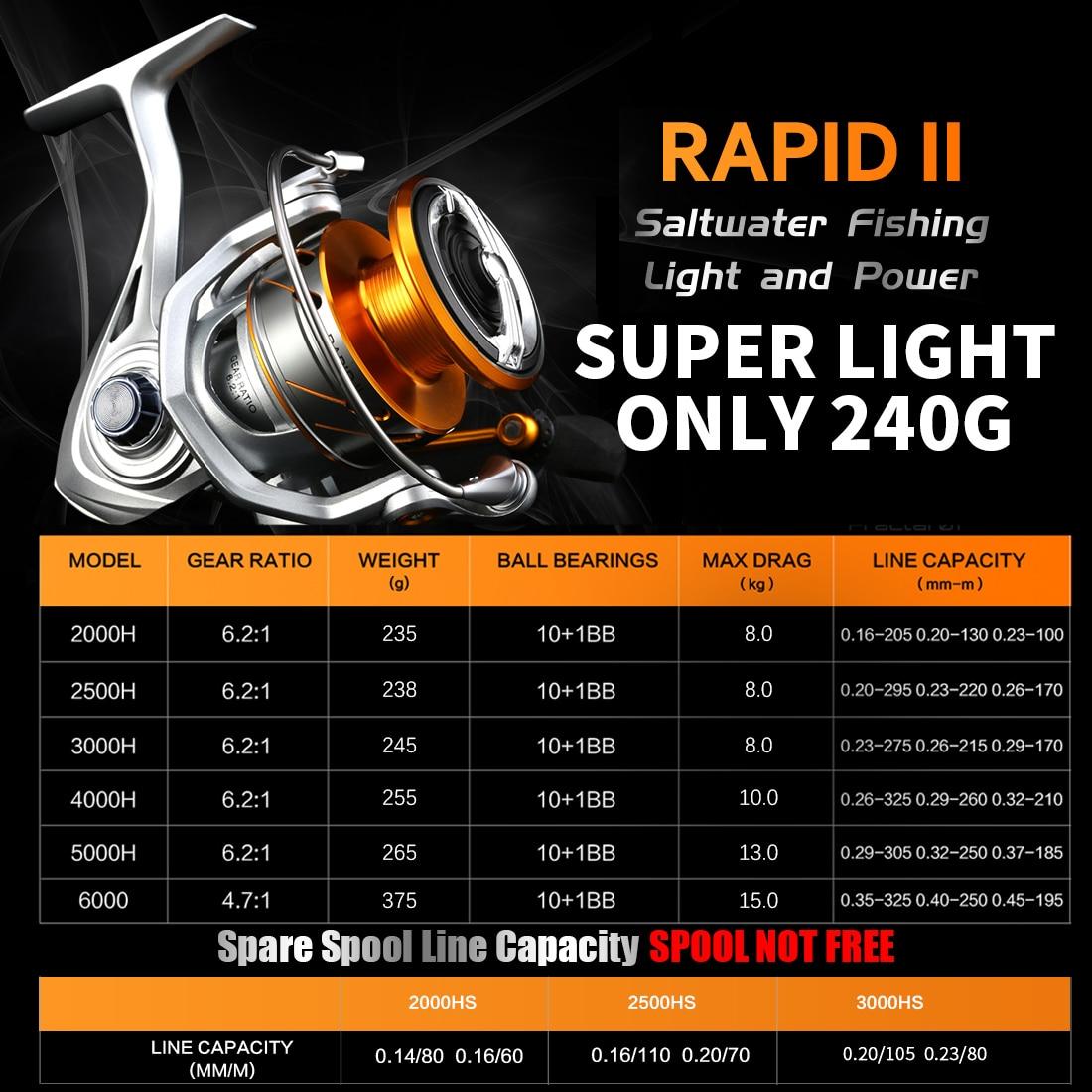 SeaKnight Brand RAPIDII Series  2
