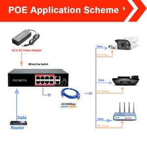 Image 4 - 8 + 2 ポート 48vネットワークイーサネットスイッチ 10/100mbpsのpoeインジェクタpoe電源アダプタipカメラワイヤレスap鉱山機械