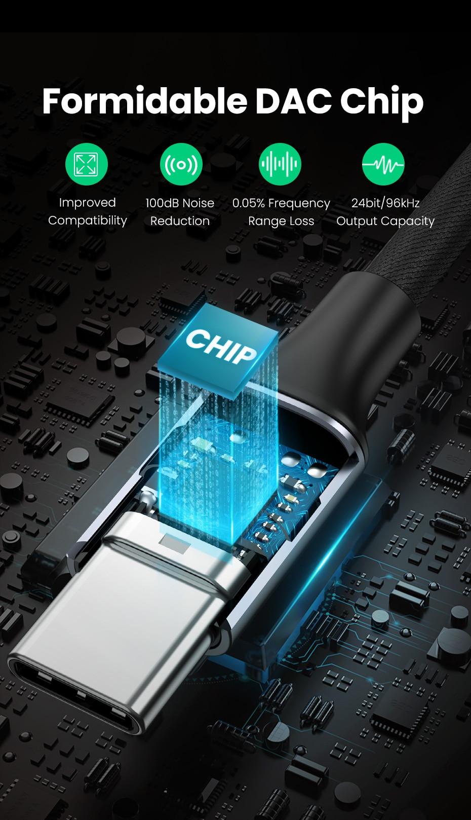 UGREEN Type C to 3.5mm Headphone Adapter DAC Pakistan BrandTech.pk