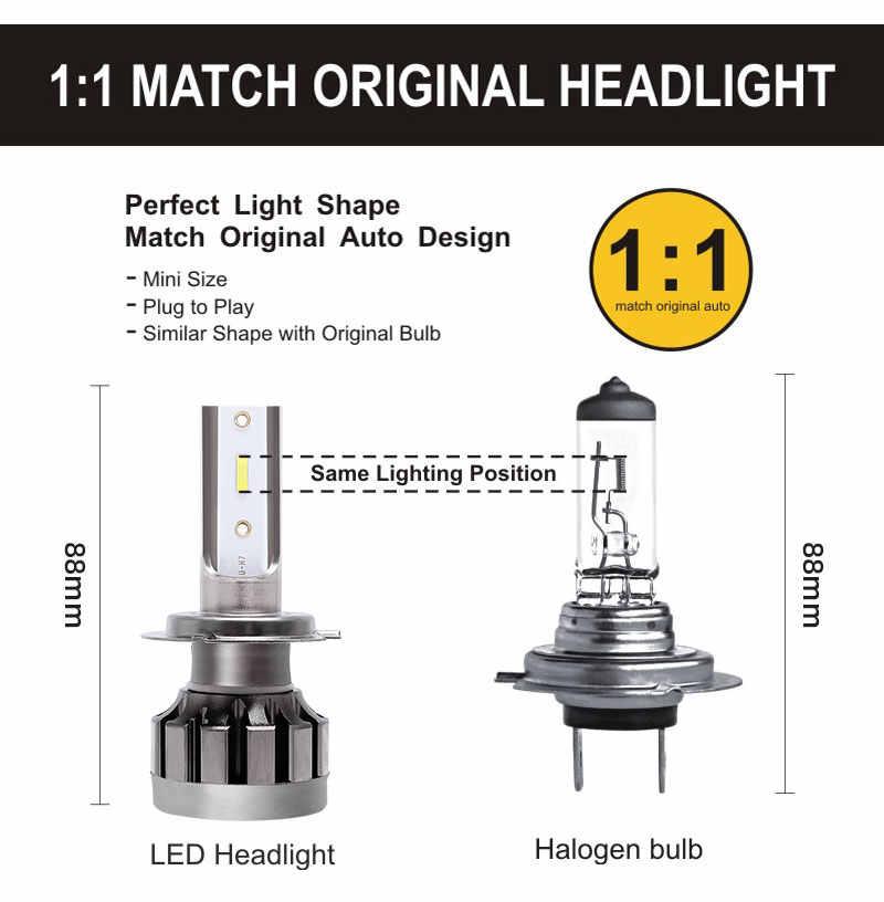 18000LM Car Led Headlight Bulbs H1 H3 H4 H7 9005 HB3 9006 HB4 H8 H9 H11 6000K Cold white 9V 12V 24V Auto Head Lamps