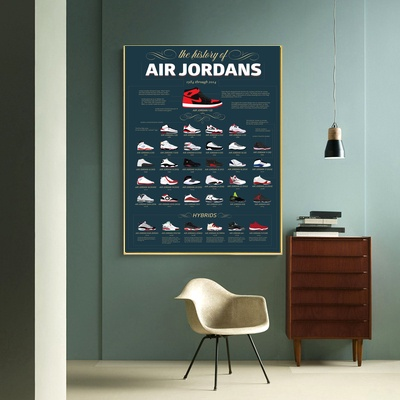 The History of Air Jordans Sneakers Print Home Wall Decor Painting No Frame