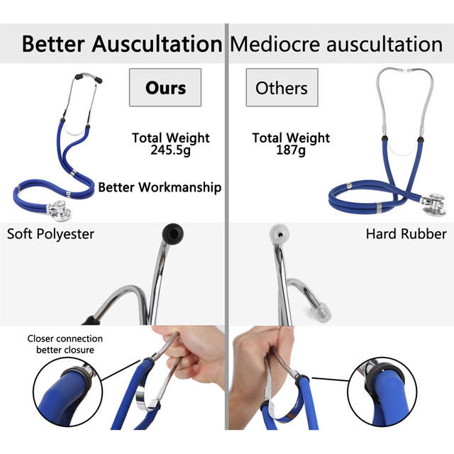 Multifunctional Doctor Stethoscope Professional Doctor Nurse Medical Equipment Cardiology Medical Stethoscope Medical Devices 2