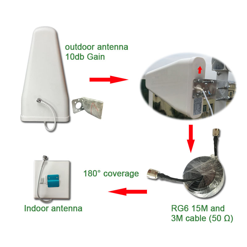 Image 5 - DCS 1800 WCDMA UMTS 2100 Dual Band Cell Phone Cellular Signal Repeater Amplifier  Mobile Phone Signal Booster  for 2g 3g 4g-in Signal Boosters from Cellphones & Telecommunications
