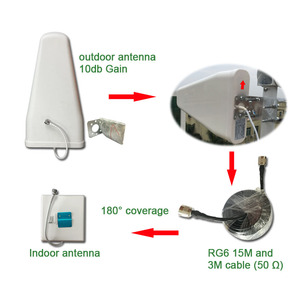 Image 5 - DCS 1800 WCDMA UMTS 2100 Dual Band Cell Phone Cellular Signal Repeater Amplifier  Mobile Phone Signal Booster  for 2g 3g 4g