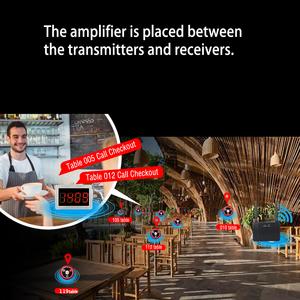 Image 4 - Retekess 433MHz 500mW مكرر لاسلكي مكبر صوت أحادي موسع للاتصال اللاسلكي مطعم بيجر خدمة العملاء الفندق