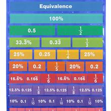 Tiles-Kits Fraction Math-Educational-Resources Score-Card Decimal-Chart Isometric
