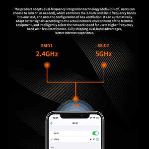 Image 4 - GC7 AC1200M Wifi Router Draadloze Roteador Met 2.4Ghz/5.0Ghz High Gain Antenne Thuis Dekking Dual Band Wifi repeater, easy Setup