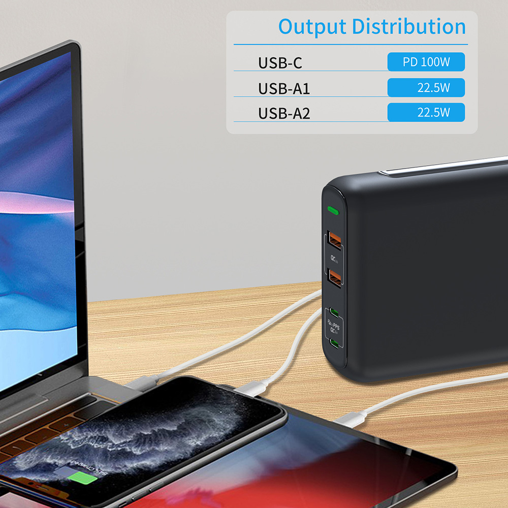 URVNS 150W PD QC 4.0 3.0 GaN Quick Charger with Dual Type C 100W PPS Fast Charging Adapter for MacBook Pro,Lenovo, iPhone,Galaxy