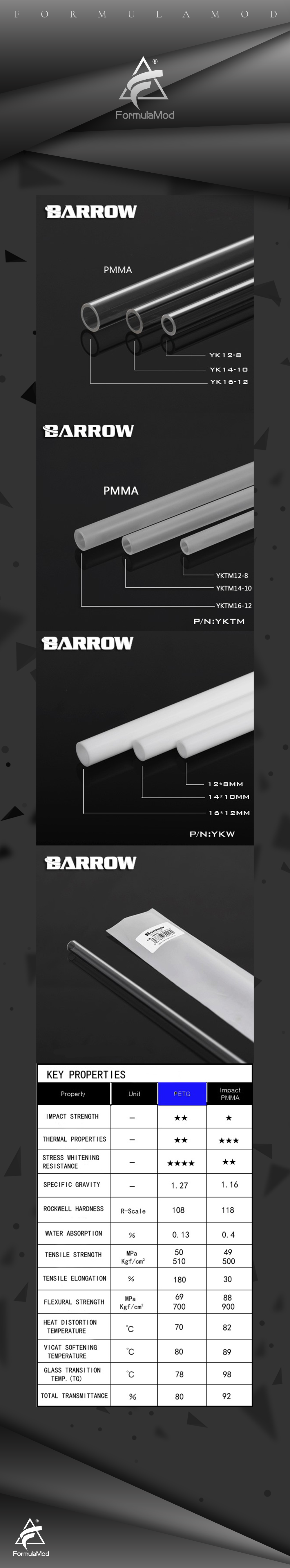 Barrow YK1208/YK1410/YK1612,  500mm Transparent Acrylic Hard Tubes, High Quality 8*12mm/10*14mm/12*16mm Water Cooling Hard Tubes