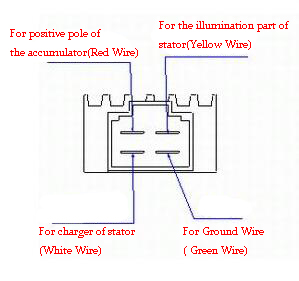 4 Pin Rectifier Wiring Diagram from ae01.alicdn.com