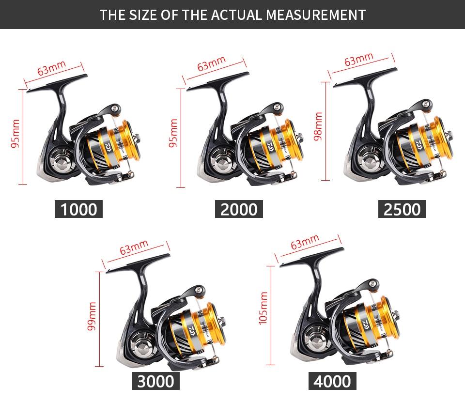 5000 6000 Gear Ratio 5.1: 1 5. 2:1 5.3: 1 5 ~ 12KG