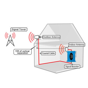 Image 5 - Lintratek GSM 850 CDMA UMTS נייד טלפון מגבר LTE 850mhz Celular אות מאיץ 2g 3g 4g מהדר סלולארי Repetidor סט #6
