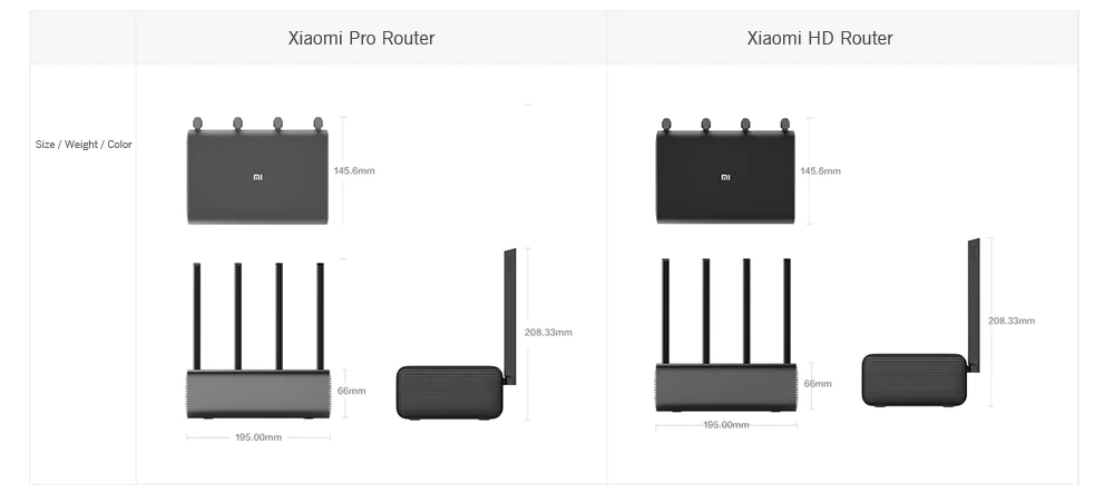 Xiaomi Mijia Mi Wireless Router Pro 5G WiFi System App Control Home Wifi Network Device Wifi Repeater (11)