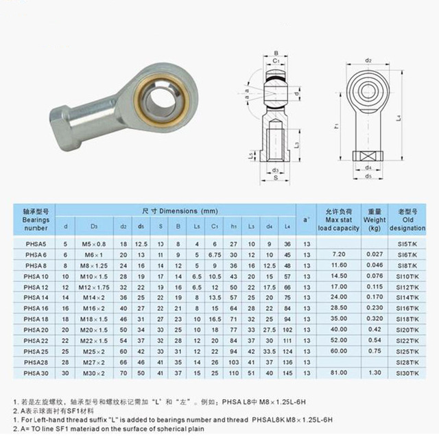 1PCS 14mm Female SI14T/K PHSA14 Right Hand Ball Joint Metric Threaded Rod End  Bearing SI14TK  For rod