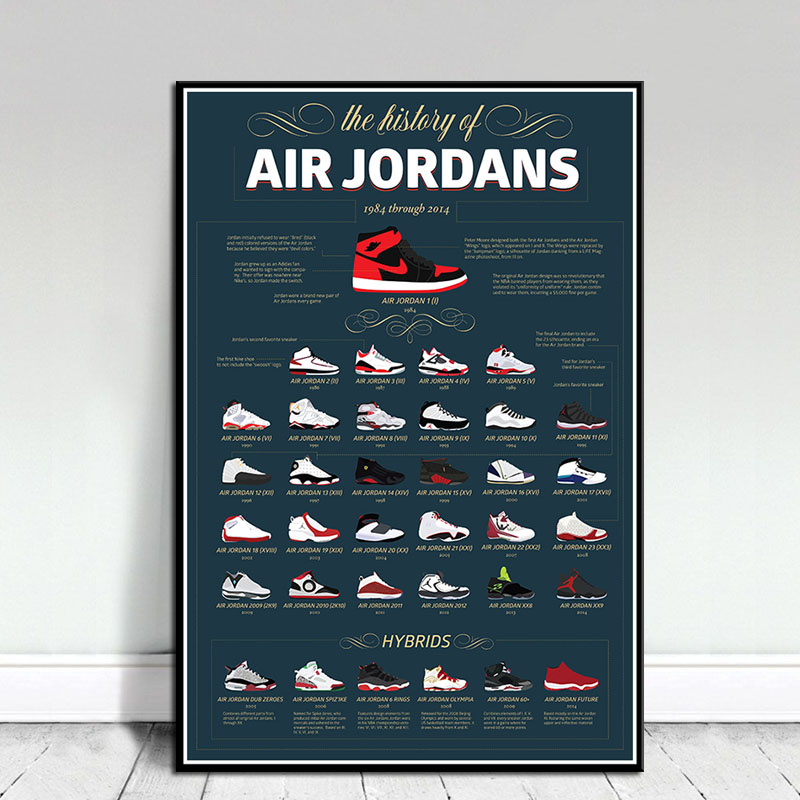 Sneaker Michael Jordan Shoes Fashion AJ History Air Max On Canvas Poster Wall Art Painting Print Home Decoration For Living Room