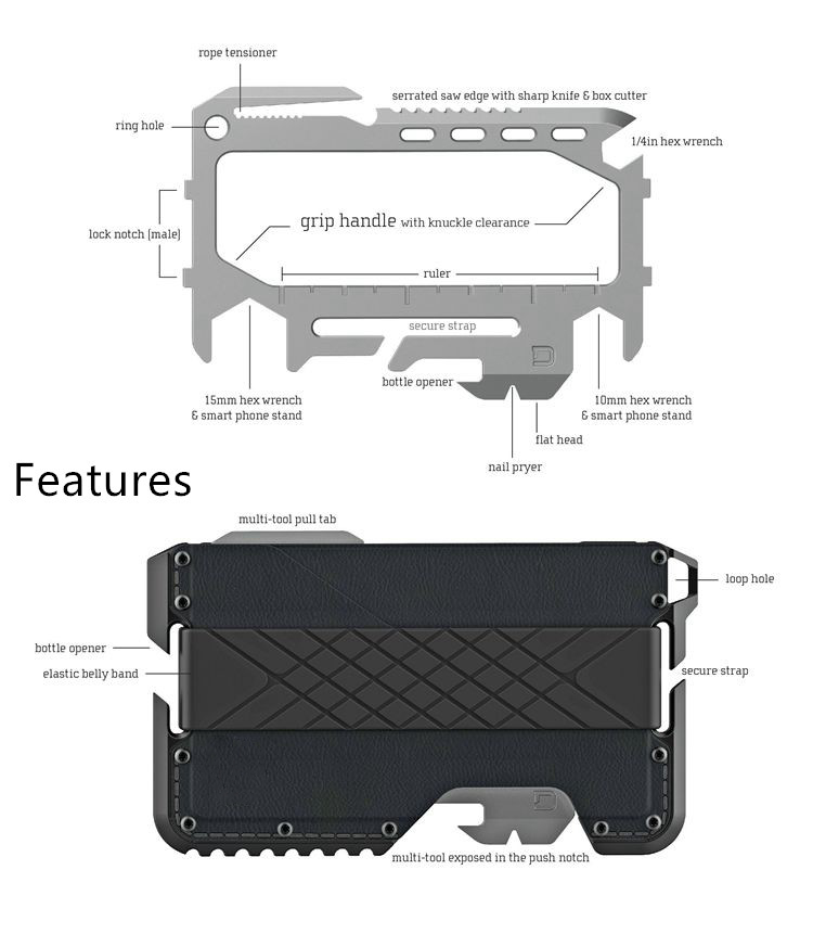 EDC Emergency Kit Wallet Clip Tactical Multi-function Wallet Card Storage Package Army Fans Equipment Metal