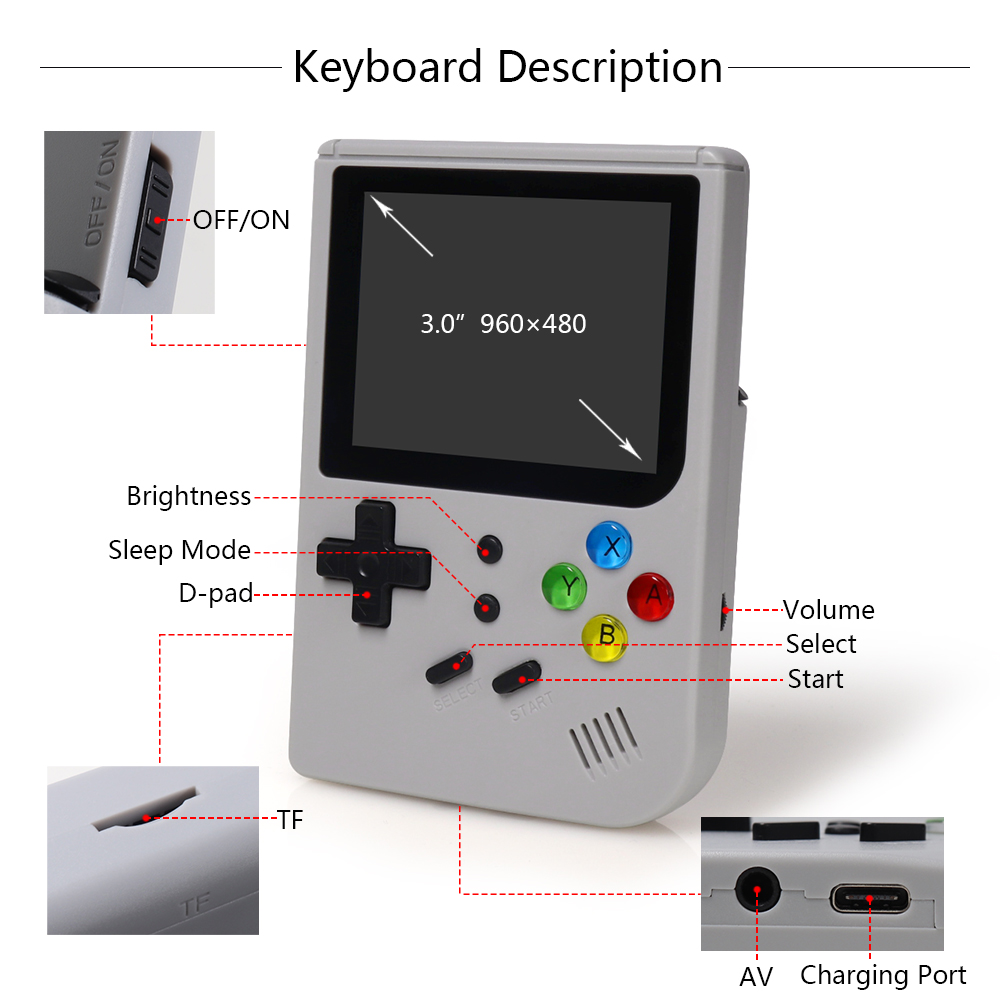 IPS Screen Retro Game 300, RG300,retro game handheld,16G internal, 3inch portable video game console 2