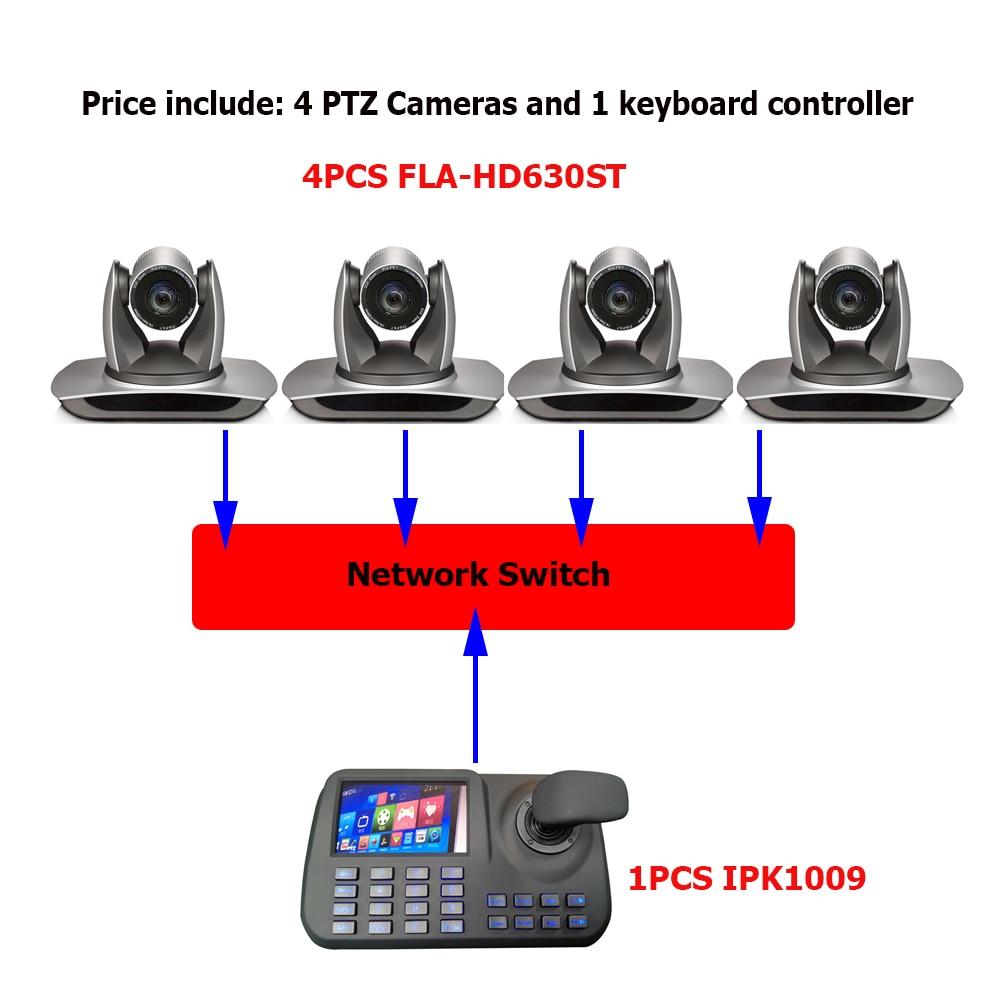 5 дюймов ЖК-дисплей Экран контроллер клавиатуры и 2MP 1080P 30X авто с переменным фокусным расстоянием HD видео Камера IP SDI HDMI, DVI RTMP RTSP Dual Stream H.265/H.264