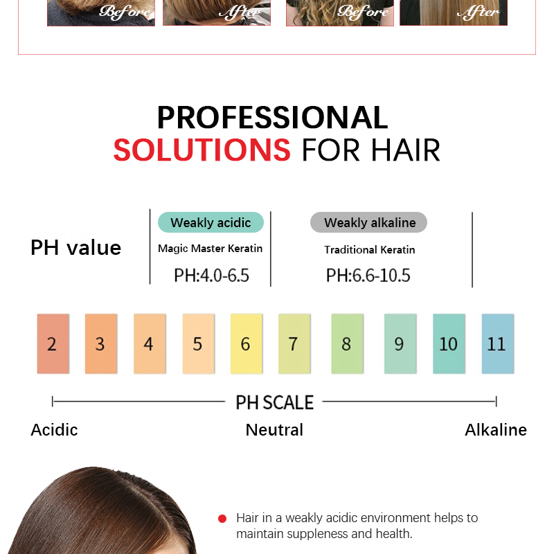 Magical Treatment Free comb&120ml Magic Master Keratin Without Formalin Hair Treatment+120ML Purifying Shampoo Hair Care Set