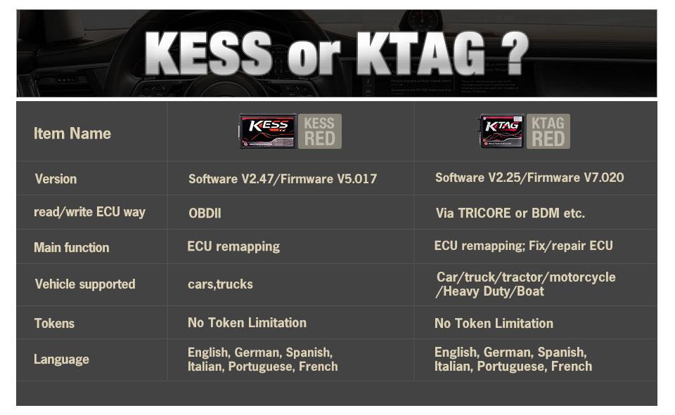 Kess or KTAG