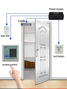 Lock Device-Machine Access-Control-System Entry-Door Door-Rfid LUCKING Security Proximity