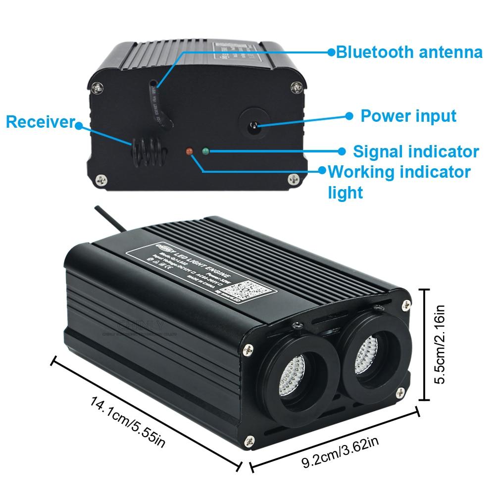 Rgbw 32 Вт светодиодный волоконно оптический двигатель smart
