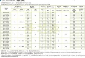 Image 2 - 10 PCS 100 PCS B1212S 2W DIP 4 모듈 정통 B1212S B1212S 2 DIP B1212