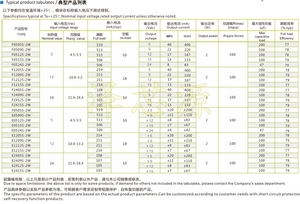 Image 2 - 10 PCS 100 PCS B1212S 2W DIP 4 modulo autentico B1212S B1212S 2 DIP B1212