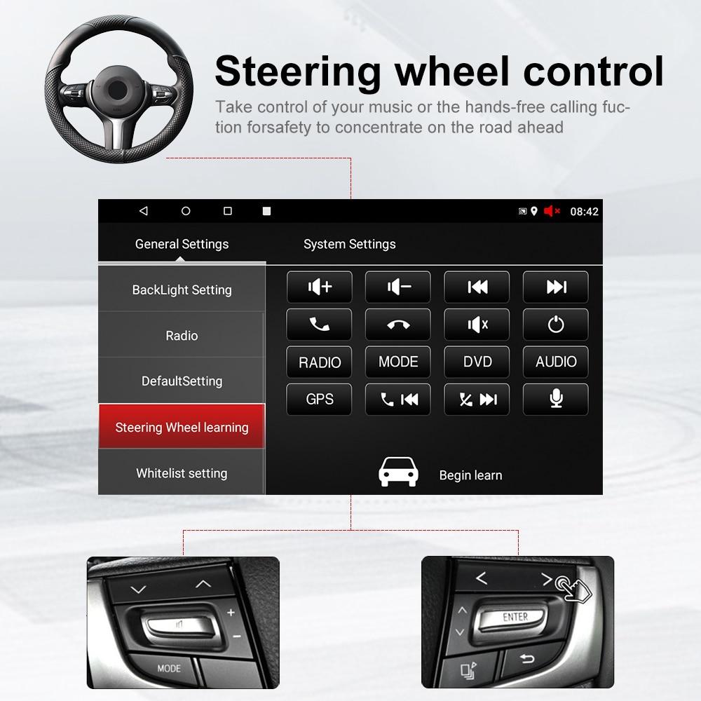Podofo Android 8,1 2 Din 8'' Auto Multimedia Player 2Din GPS WIFI Auto Radio Autoradio Für Renault Sandero/Duster /Logan/Dokker