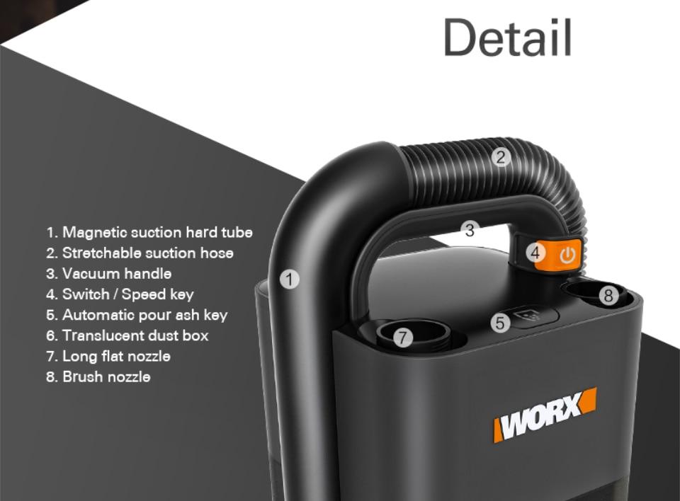 Detail Of Worx Vacuum Cleaner